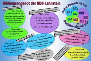 Tag der offenen Tür an der BBS Lahnstein 2020